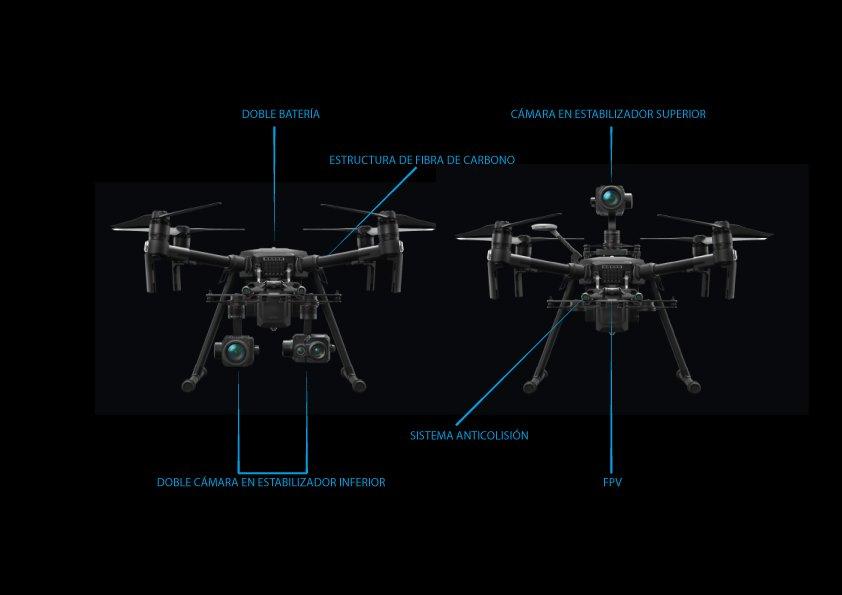 Características de un dron
